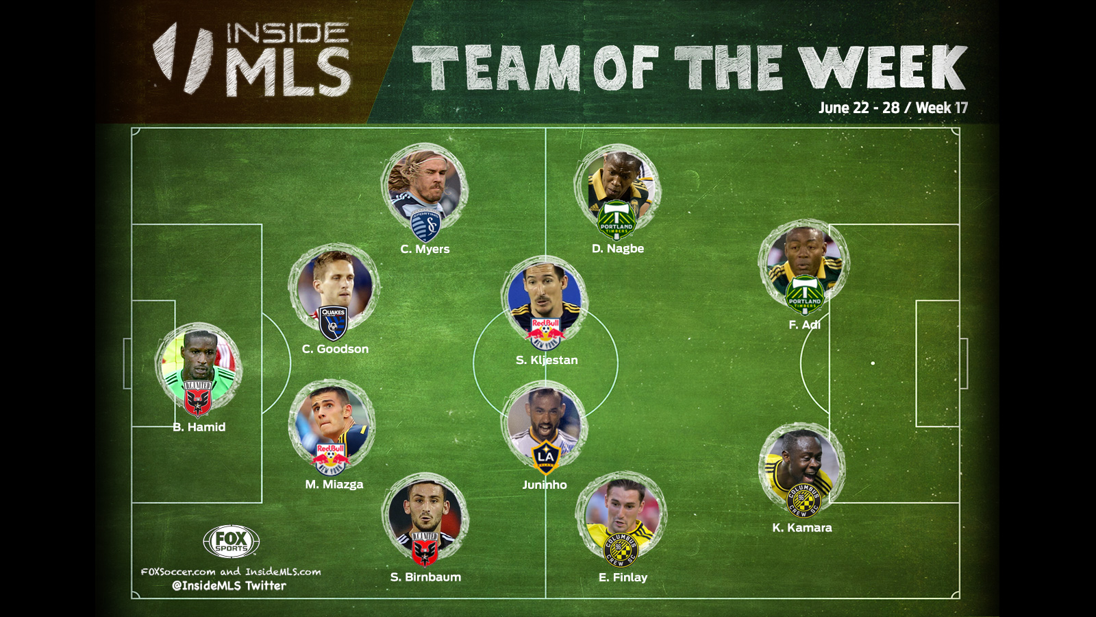 Inside MLS Team of the Week: Eastern Conference teams lead the way in Week 17