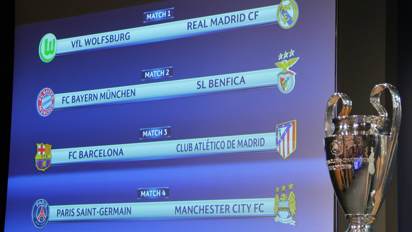 Ranking the UEFA Champions League quarterfinal matchups