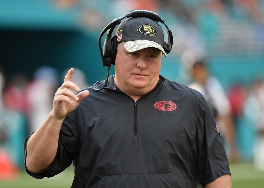 5 potential replacements for Chip Kelly in San Francisco