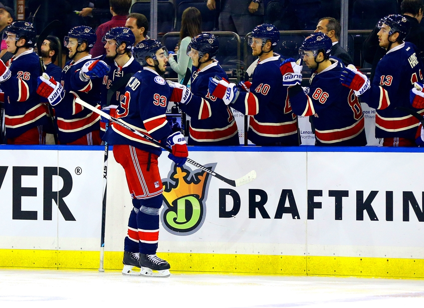New York Rangers' Right Handed Trade Options