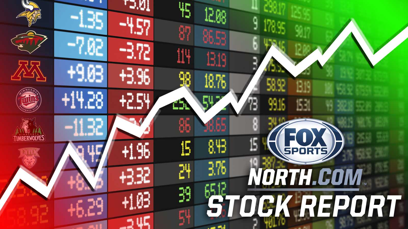 FOX Sports North Midweek Stock Report for March 16